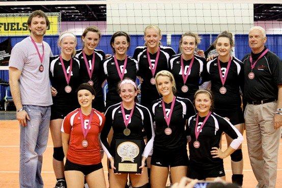 Premier Volleyball Omaha Nebraska